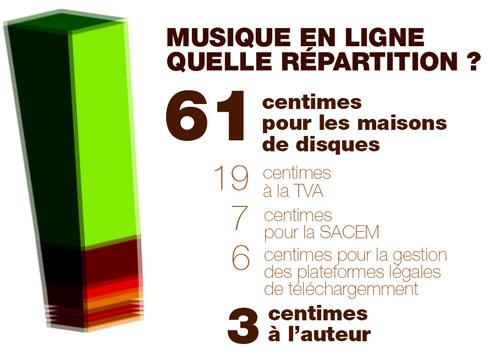 Musique-En-Ligne.200641118047